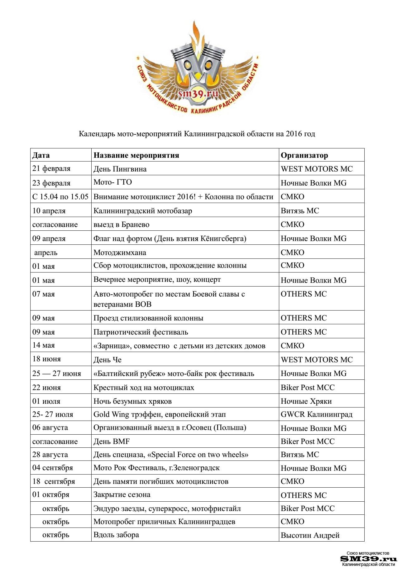 Календарь мото-мероприятий в Калининградской области на 2016 год